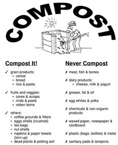 photograph about Printable Compost List identified as Acquiring Compost BIOL2103H Spring 2018